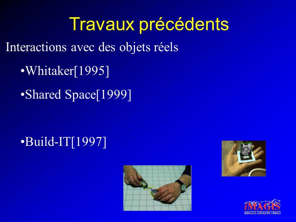 Travaux précédents Interactions avec des objets réels Whitaker[1995]